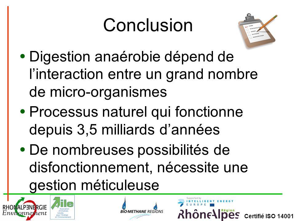 Certifié ISO 14001 Conclusion Digestion anaérobie dépend de linteraction entre un grand nombre de micro-organismes Processus naturel qui fonctionne de