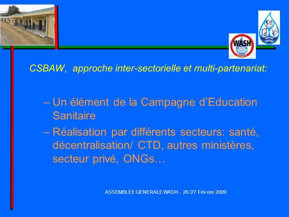 CSBAW, approche inter-sectorielle et multi-partenariat: –Un élément de la Campagne dEducation Sanitaire –Réalisation par différents secteurs: santé, d