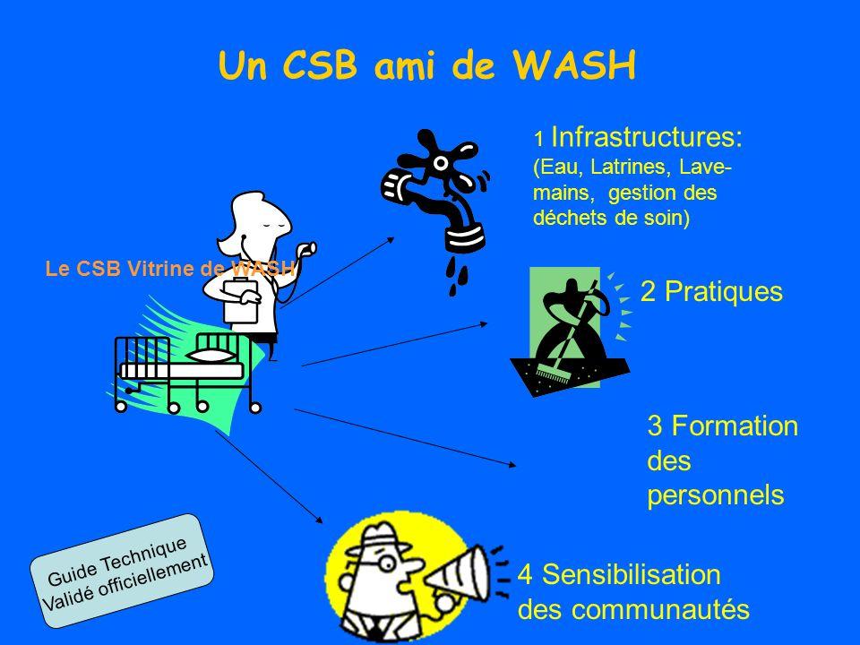 Un CSB ami de WASH 1 Infrastructures: (Eau, Latrines, Lave- mains, gestion des déchets de soin) 2 Pratiques 3 Formation des personnels 4 Sensibilisati