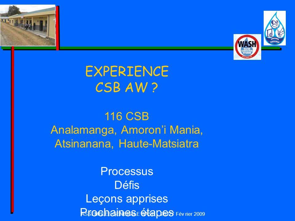 EXPERIENCE CSB AW ? 116 CSB Analamanga, Amoroni Mania, Atsinanana, Haute-Matsiatra Processus Défis Leçons apprises Prochaines étapes ASSEMBLEE GENERAL