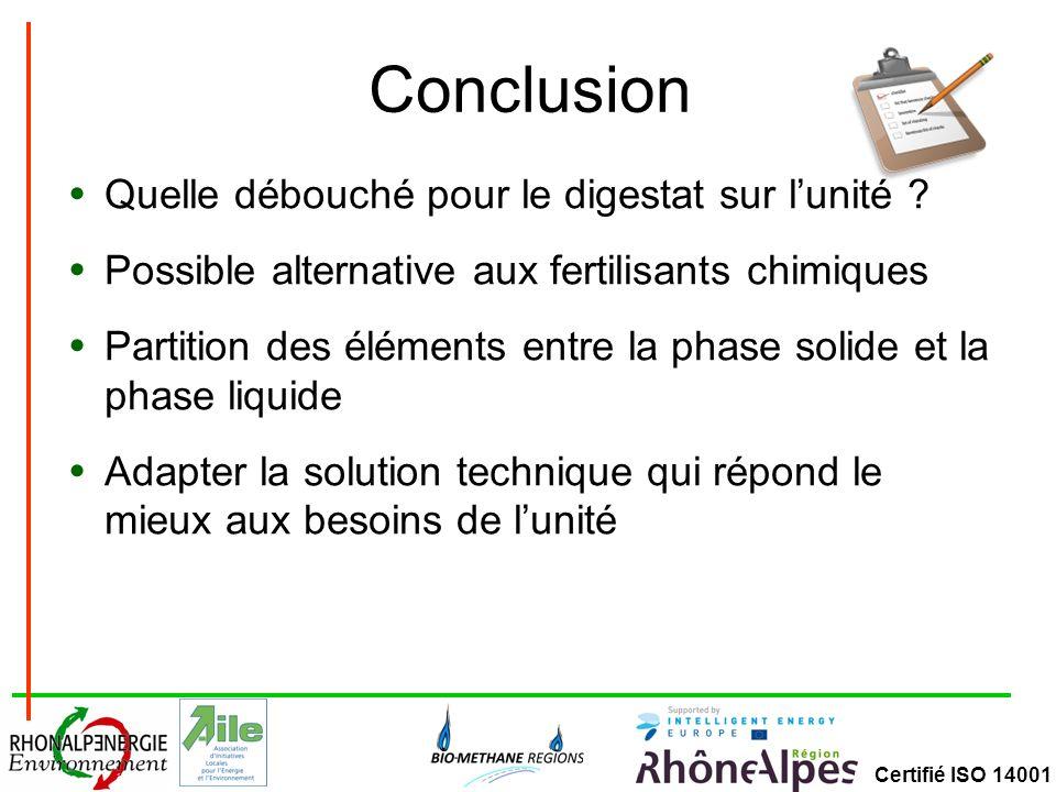 Certifié ISO 14001 Conclusion Quelle débouché pour le digestat sur lunité ? Possible alternative aux fertilisants chimiques Partition des éléments ent