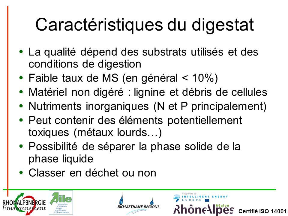 Certifié ISO 14001 Caractéristiques du digestat La qualité dépend des substrats utilisés et des conditions de digestion Faible taux de MS (en général