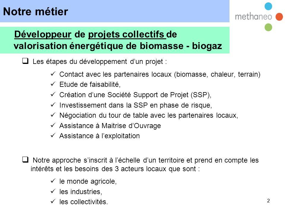 33 Notre métier Au delà de la réussite économique de lentreprise, nos objectifs sont : promouvoir le développement des énergies renouvelables favoriser la diminution des émissions de gaz à effet de serre promouvoir lutilisation dengrais dorigine non chimique promouvoir la valorisation des déchets et sous-produits participer au développement de la vie économique locale Développeur de projets collectifs de valorisation énergétique de biomasse - biogaz