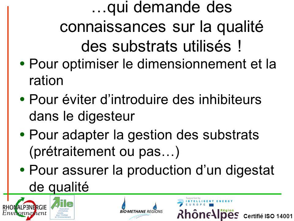 Certifié ISO 14001 …qui demande des connaissances sur la qualité des substrats utilisés ! Pour optimiser le dimensionnement et la ration Pour éviter d