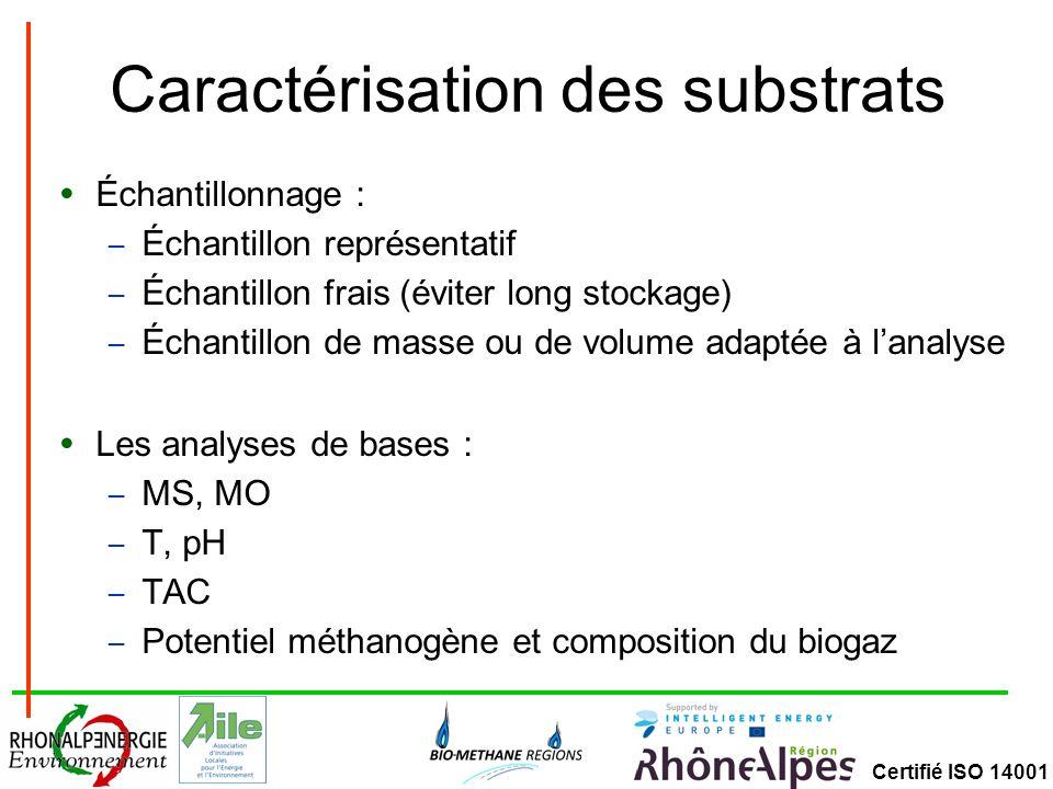 Certifié ISO 14001 Caractérisation des substrats Échantillonnage : – Échantillon représentatif – Échantillon frais (éviter long stockage) – Échantillo