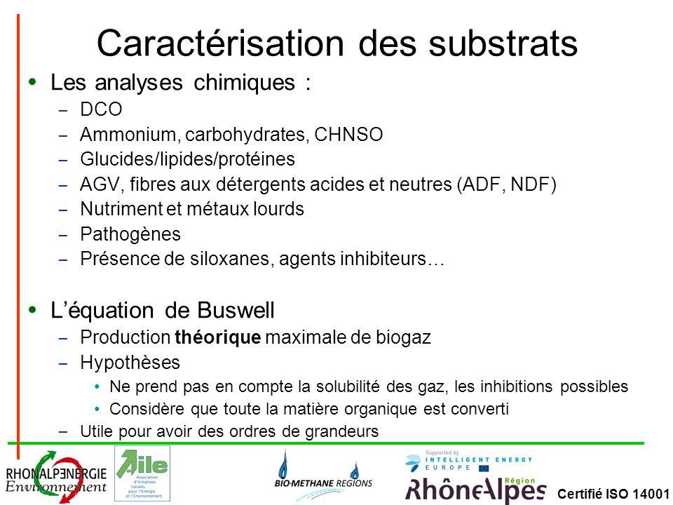 Certifié ISO 14001 Caractérisation des substrats Les analyses chimiques : – DCO – Ammonium, carbohydrates, CHNSO – Glucides/lipides/protéines – AGV, f