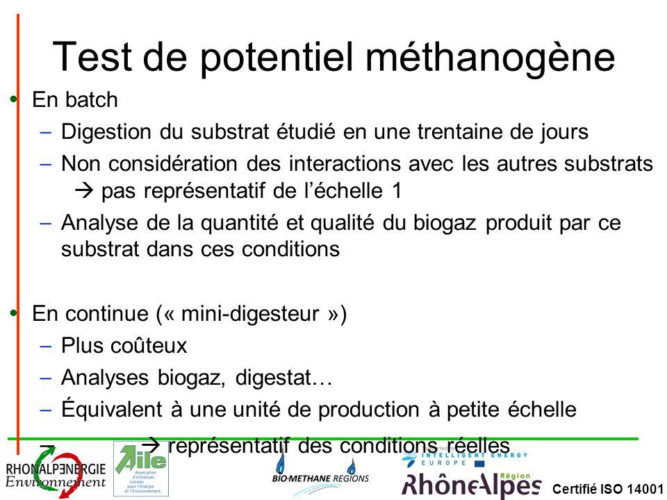 Certifié ISO 14001 Test de potentiel méthanogène En batch – Digestion du substrat étudié en une trentaine de jours – Non considération des interaction