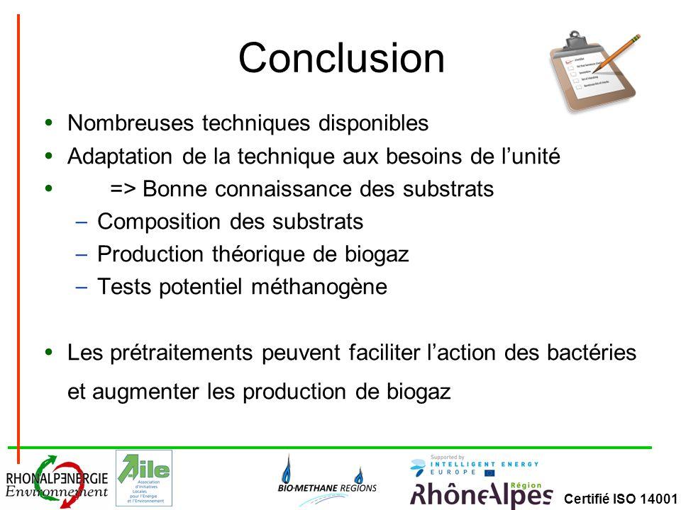 Certifié ISO 14001 Conclusion Nombreuses techniques disponibles Adaptation de la technique aux besoins de lunité => Bonne connaissance des substrats –