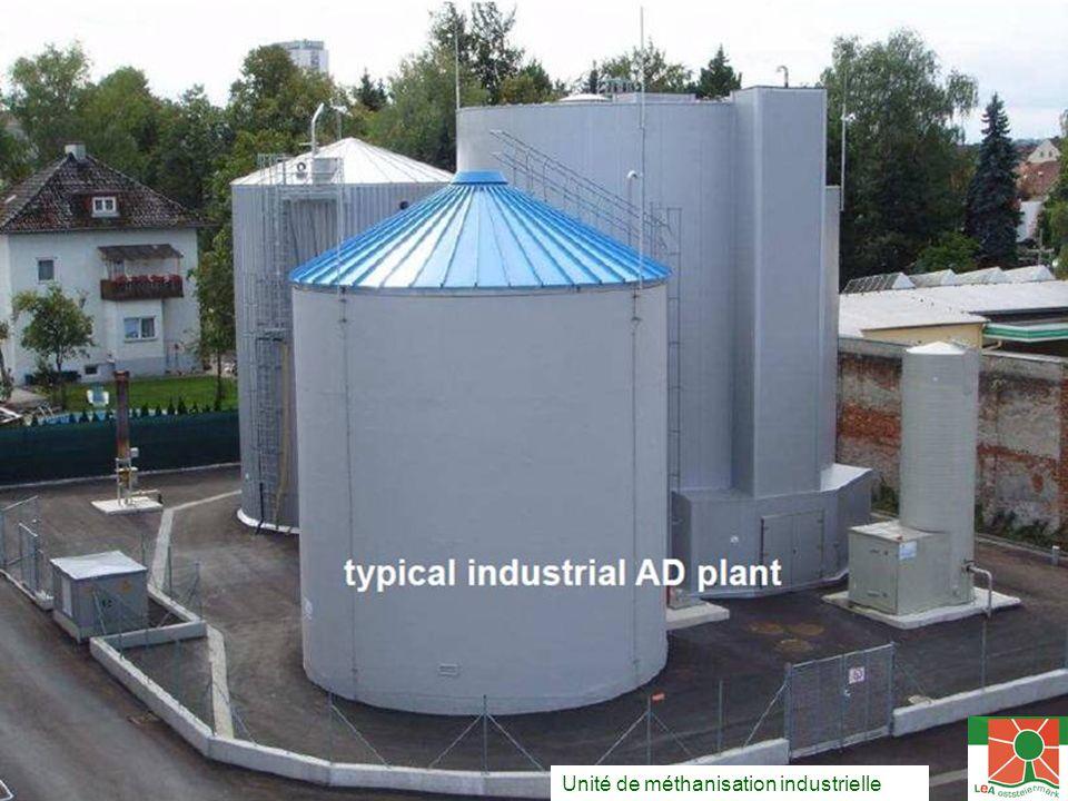 Certifié ISO 14001 Unité de méthanisation pour ordures ménagères (avec compostage)