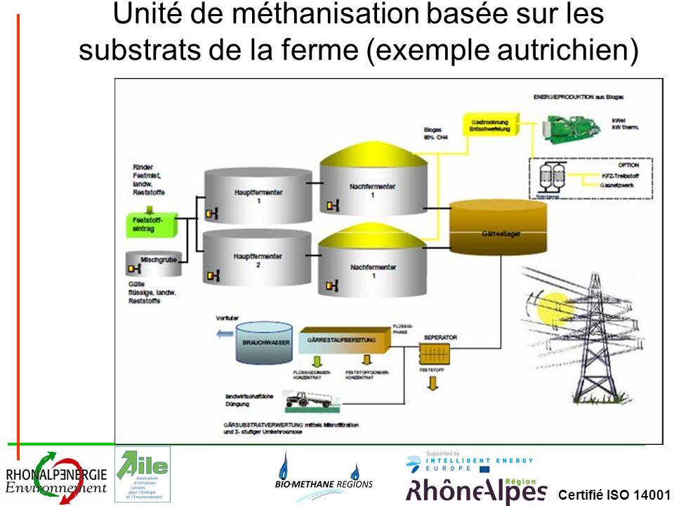 Certifié ISO 14001 Unité de méthanisation en co-digestion (le plus présent en France)