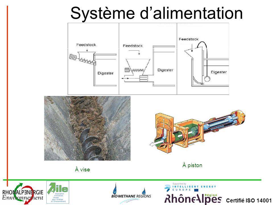 Certifié ISO 14001 Systèmes de mélange