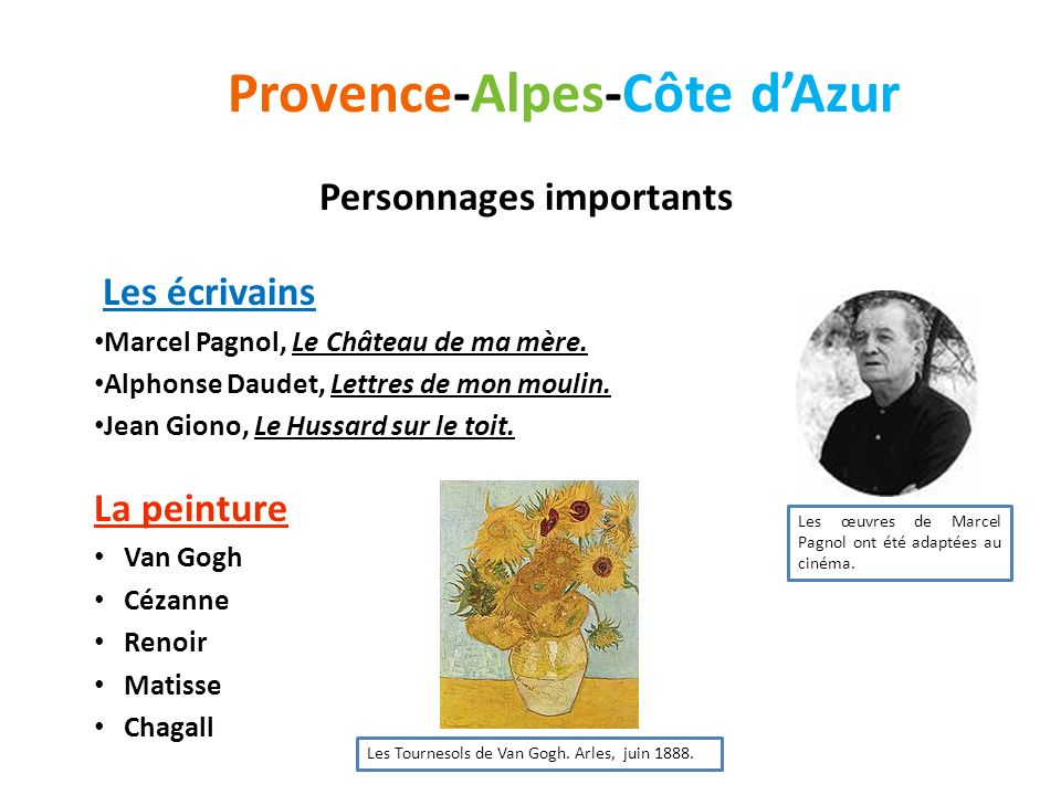 Provence-Alpes-Côte dAzur Personnages importants Les écrivains Marcel Pagnol, Le Château de ma mère. Alphonse Daudet, Lettres de mon moulin. Jean Gion