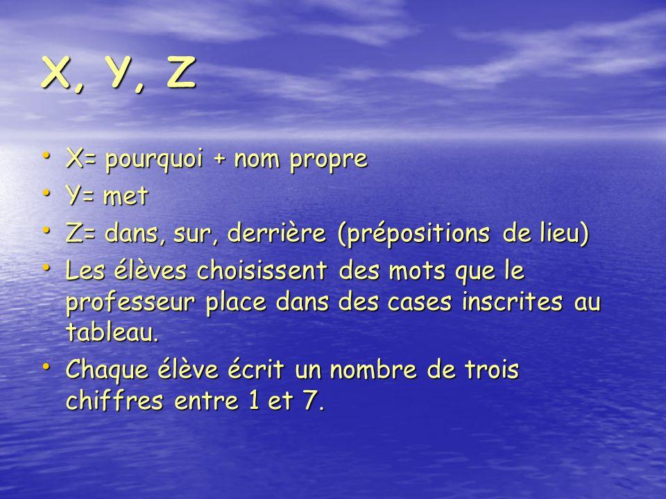 X, Y, Z X= pourquoi + nom propre X= pourquoi + nom propre Y= met Y= met Z= dans, sur, derrière (prépositions de lieu) Z= dans, sur, derrière (prépositions de lieu) Les élèves choisissent des mots que le professeur place dans des cases inscrites au tableau.