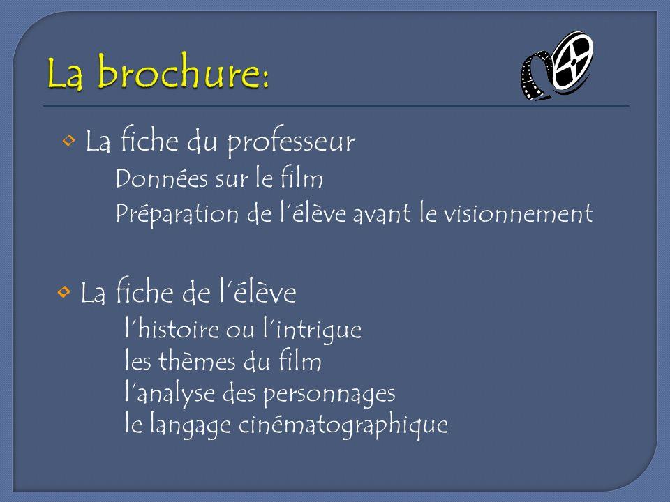 La fiche du professeur Données sur le film Préparation de lélève avant le visionnement La fiche de lélève lhistoire ou lintrigue les thèmes du film la