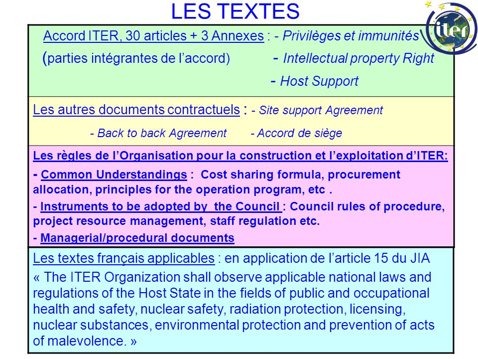 STRUCTURATION JURIDIQUE ITER entiténaturenomcréation International Legal Entity Organisation de droit international public ITER-Organisation Joint Imp
