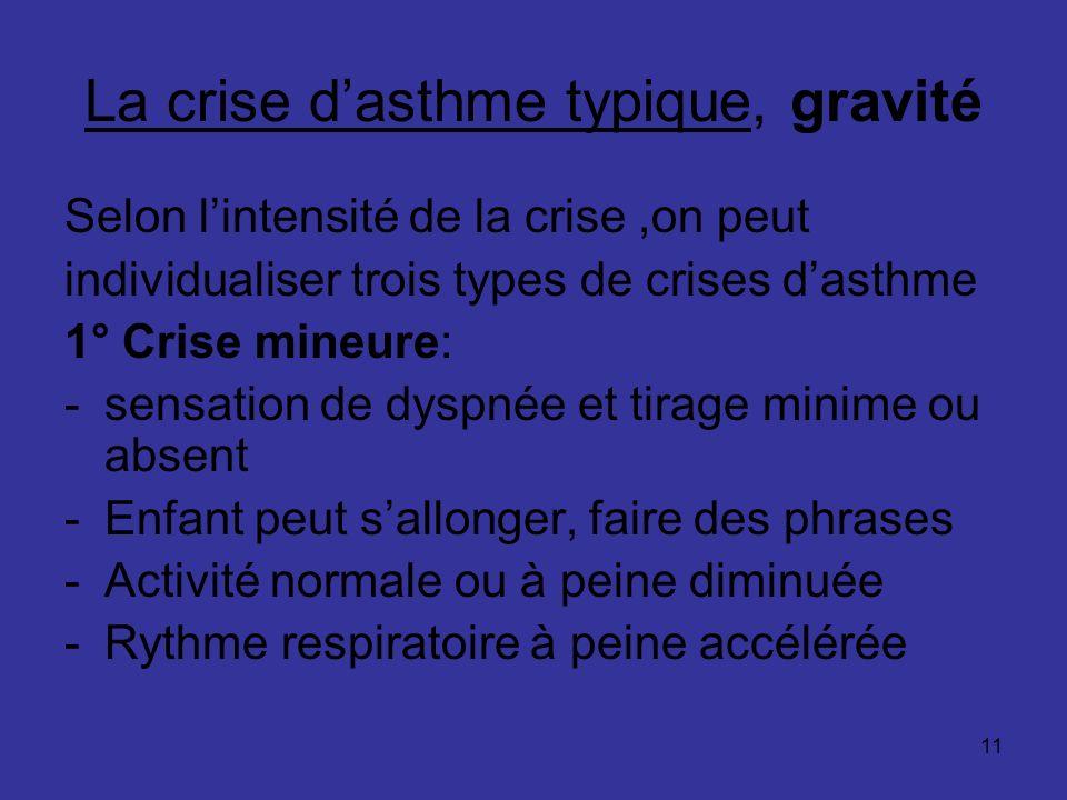 11 La crise dasthme typique, gravité Selon lintensité de la crise,on peut individualiser trois types de crises dasthme 1° Crise mineure: -sensation de