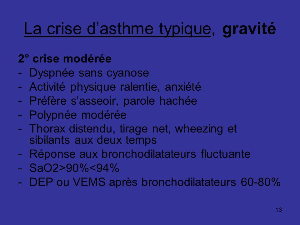 13 La crise dasthme typique, gravité 2° crise modérée -Dyspnée sans cyanose -Activité physique ralentie, anxiété -Préfère sasseoir, parole hachée -Pol