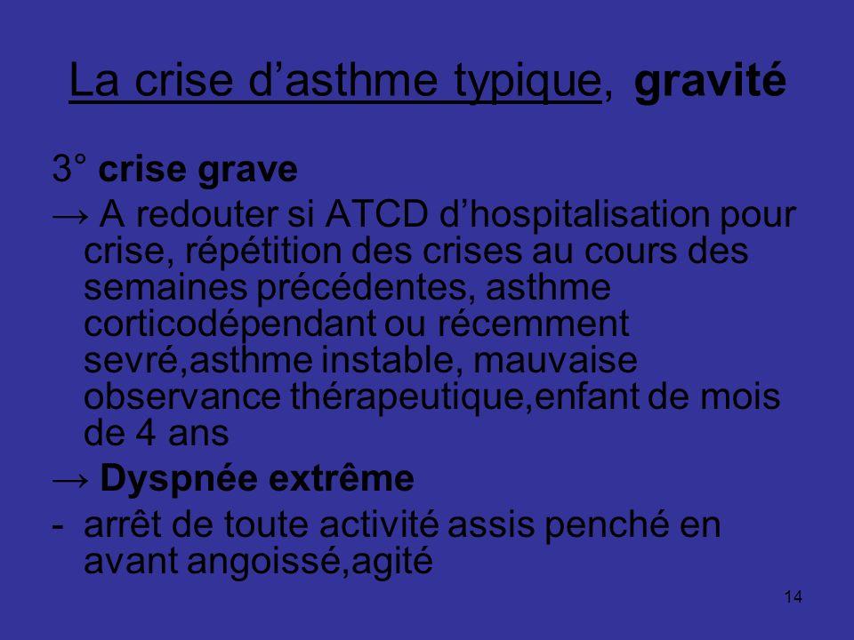 14 La crise dasthme typique, gravité 3° crise grave A redouter si ATCD dhospitalisation pour crise, répétition des crises au cours des semaines précéd
