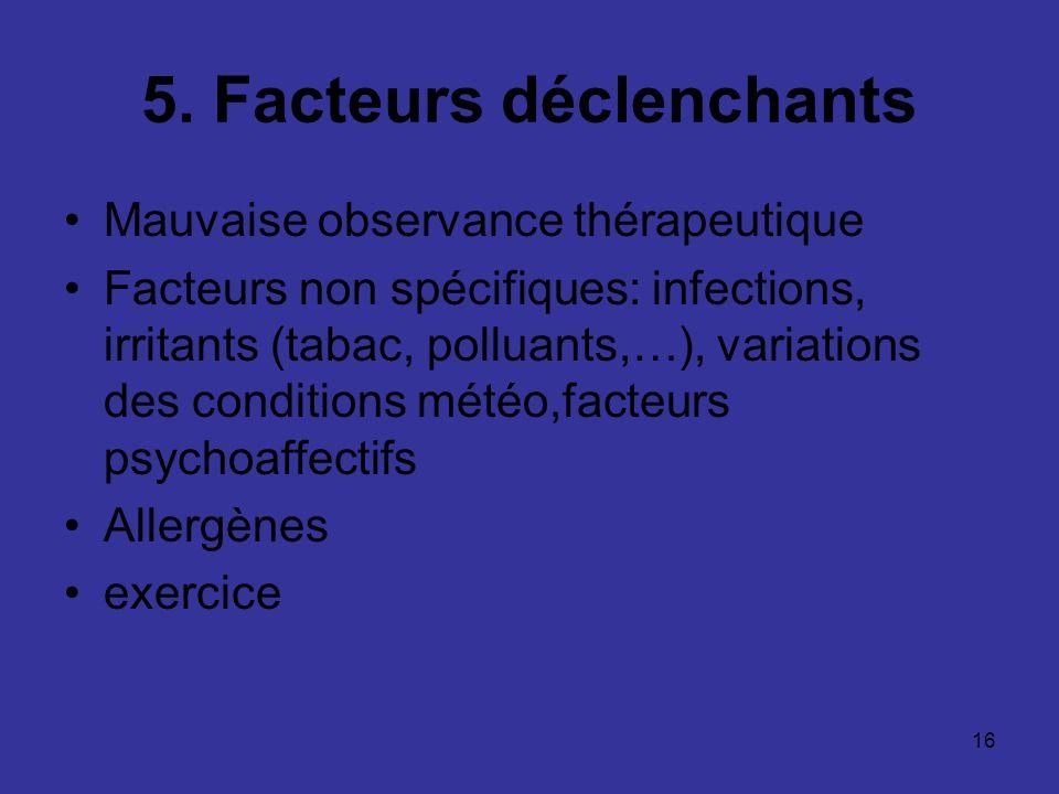 16 5. Facteurs déclenchants Mauvaise observance thérapeutique Facteurs non spécifiques: infections, irritants (tabac, polluants,…), variations des con