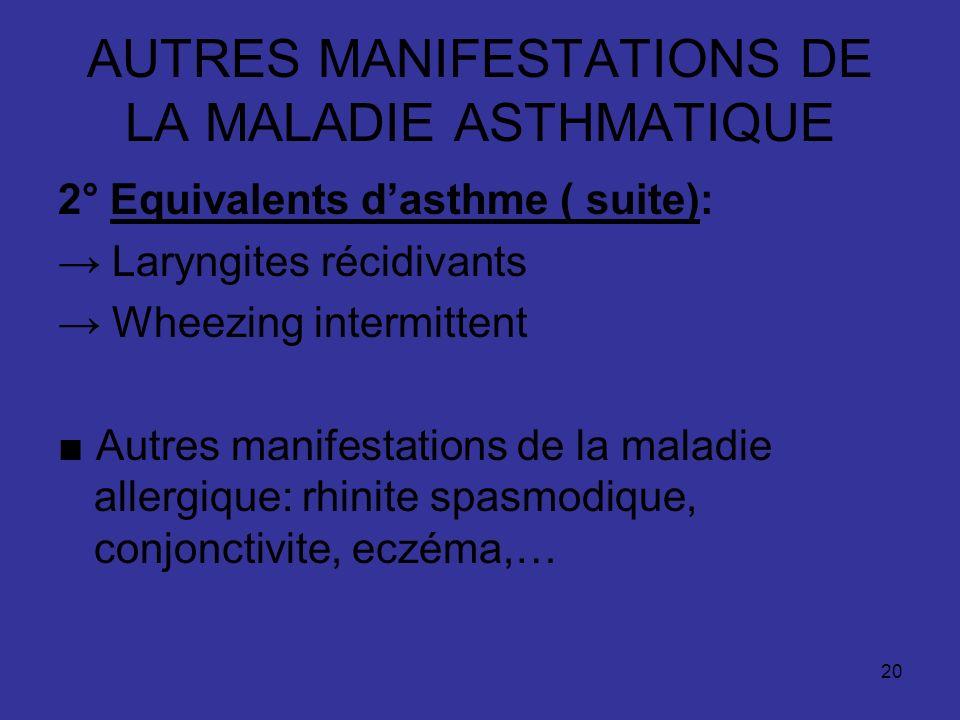 20 AUTRES MANIFESTATIONS DE LA MALADIE ASTHMATIQUE 2° Equivalents dasthme ( suite): Laryngites récidivants Wheezing intermittent Autres manifestations