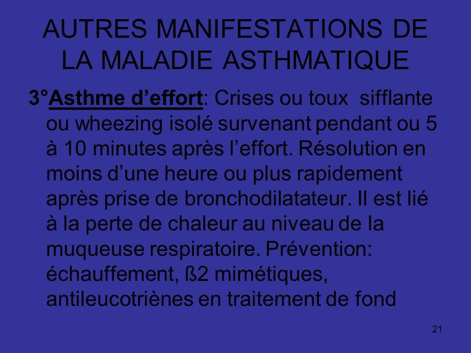 21 AUTRES MANIFESTATIONS DE LA MALADIE ASTHMATIQUE 3°Asthme deffort: Crises ou toux sifflante ou wheezing isolé survenant pendant ou 5 à 10 minutes ap