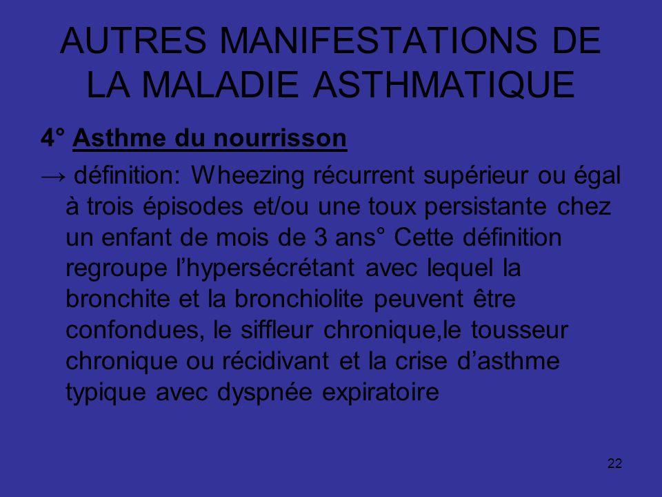 22 AUTRES MANIFESTATIONS DE LA MALADIE ASTHMATIQUE 4° Asthme du nourrisson définition: Wheezing récurrent supérieur ou égal à trois épisodes et/ou une