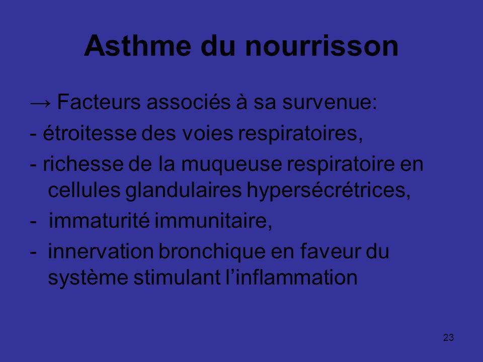 23 Asthme du nourrisson Facteurs associés à sa survenue: - étroitesse des voies respiratoires, - richesse de la muqueuse respiratoire en cellules glan