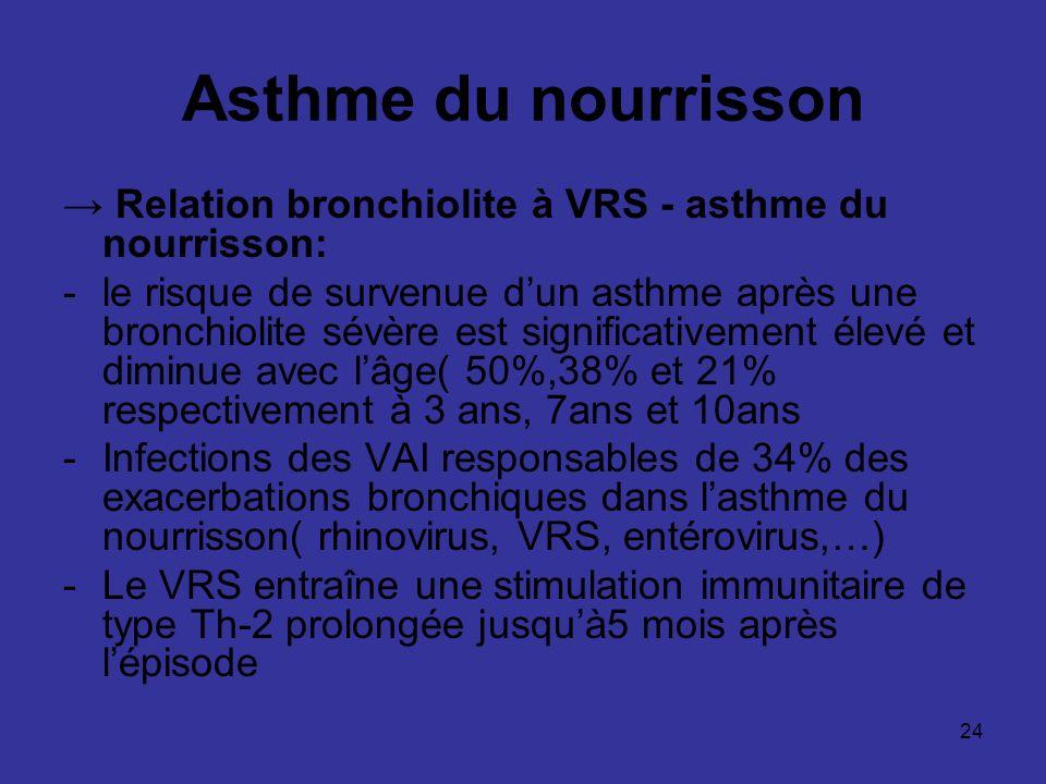 24 Asthme du nourrisson Relation bronchiolite à VRS - asthme du nourrisson: -le risque de survenue dun asthme après une bronchiolite sévère est signif