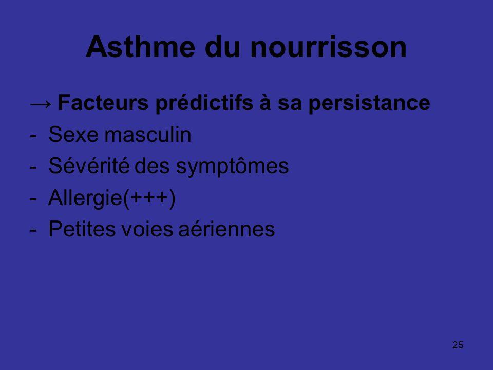 25 Asthme du nourrisson Facteurs prédictifs à sa persistance -Sexe masculin -Sévérité des symptômes -Allergie(+++) -Petites voies aériennes