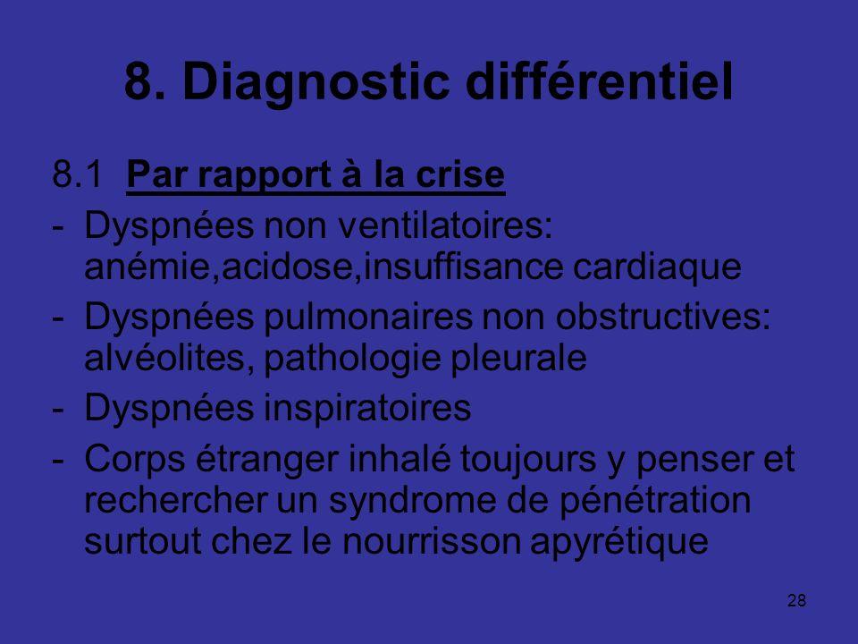 28 8. Diagnostic différentiel 8.1 Par rapport à la crise -Dyspnées non ventilatoires: anémie,acidose,insuffisance cardiaque -Dyspnées pulmonaires non