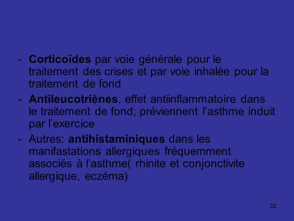 32 -Corticoïdes par voie générale pour le traitement des crises et par voie inhalée pour la traitement de fond -Antileucotriènes, effet antiinflammato