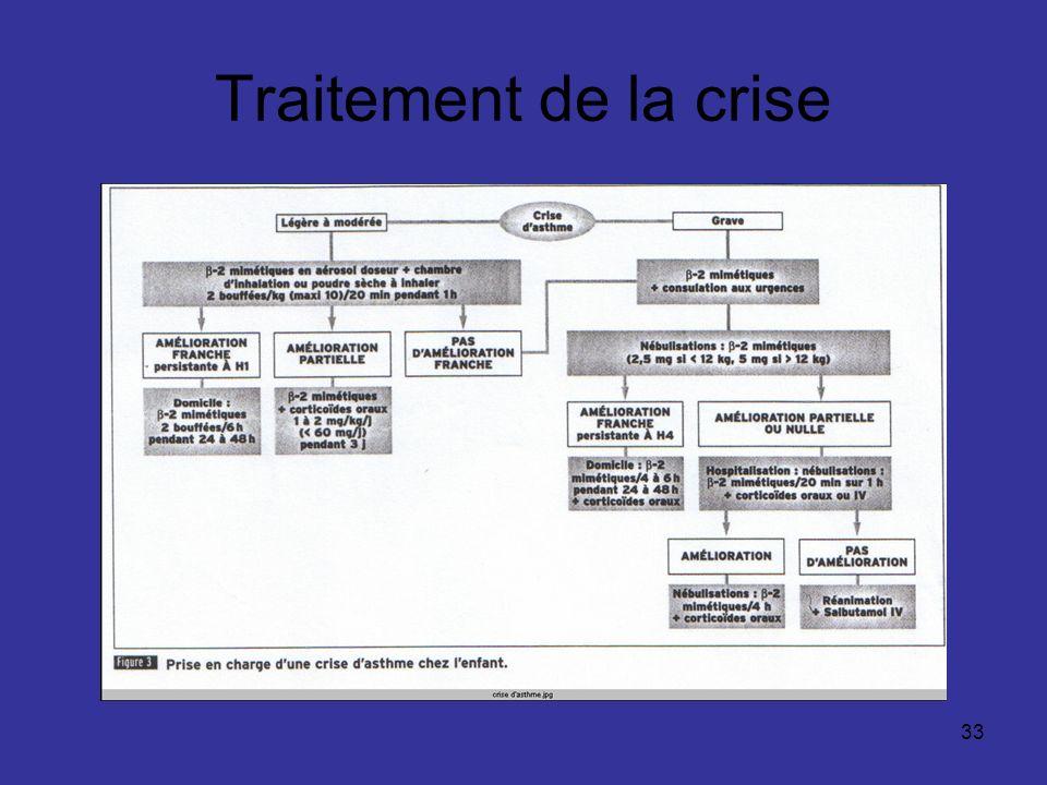 33 Traitement de la crise