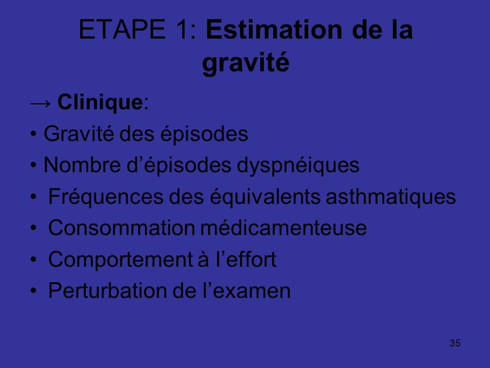 35 ETAPE 1: Estimation de la gravité Clinique: Gravité des épisodes Nombre dépisodes dyspnéiques Fréquences des équivalents asthmatiques Consommation