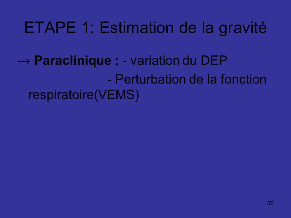 36 ETAPE 1: Estimation de la gravité Paraclinique : - variation du DEP - Perturbation de la fonction respiratoire(VEMS)