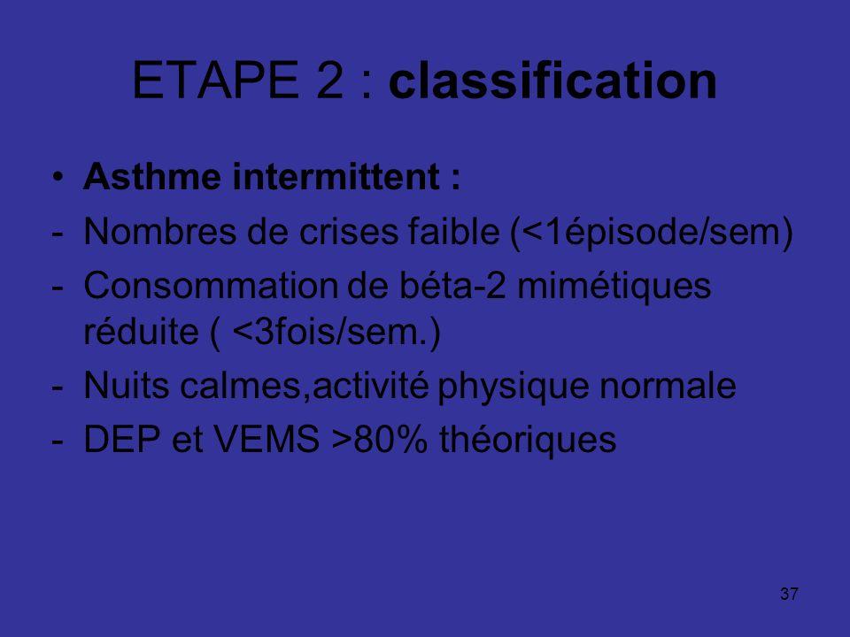 37 ETAPE 2 : classification Asthme intermittent : -Nombres de crises faible (<1épisode/sem) -Consommation de béta-2 mimétiques réduite ( <3fois/sem.)