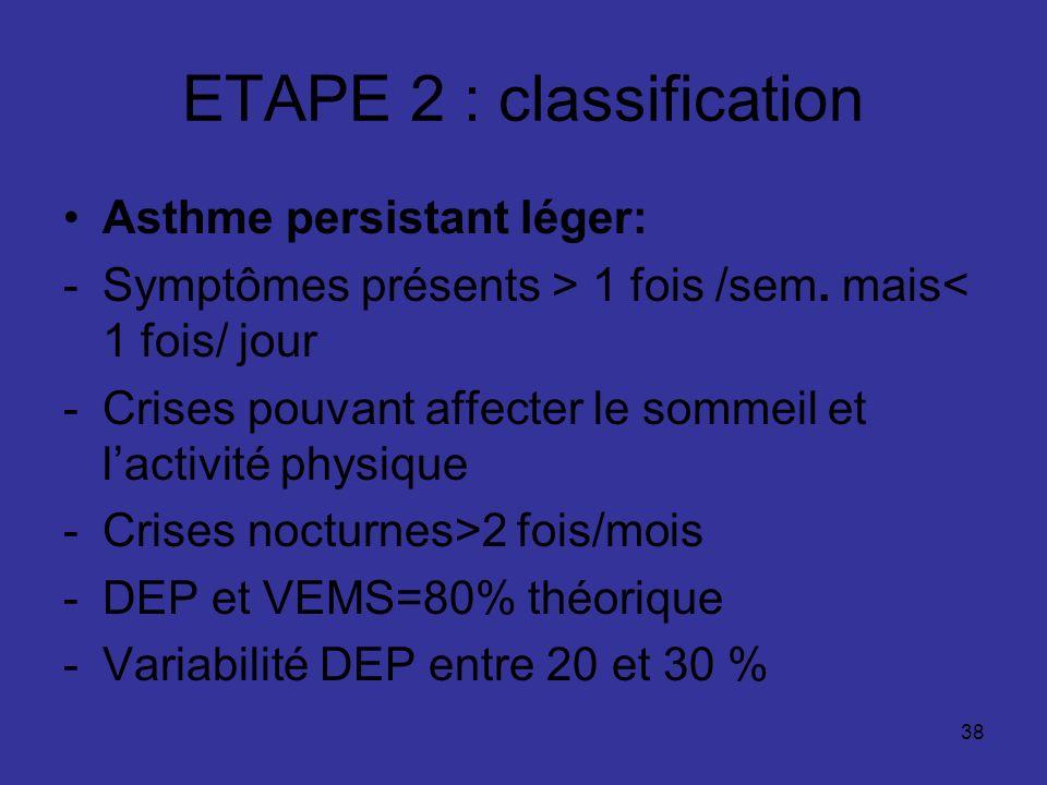 38 ETAPE 2 : classification Asthme persistant léger: -Symptômes présents > 1 fois /sem. mais< 1 fois/ jour -Crises pouvant affecter le sommeil et lact