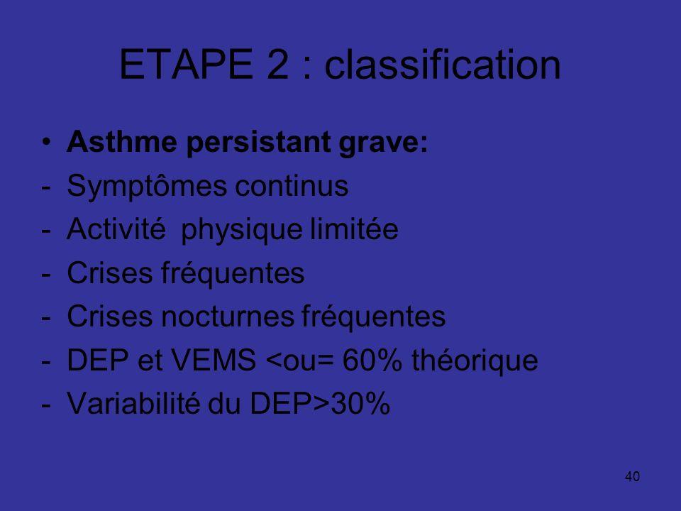 40 ETAPE 2 : classification Asthme persistant grave: -Symptômes continus -Activité physique limitée -Crises fréquentes -Crises nocturnes fréquentes -D