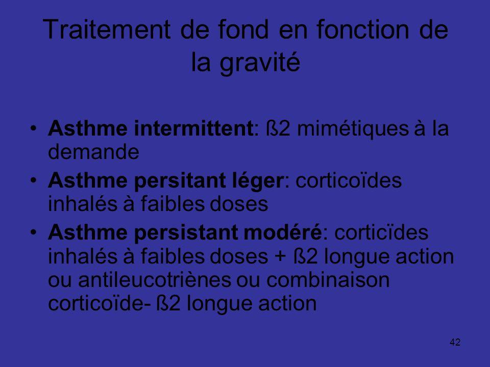 42 Traitement de fond en fonction de la gravité Asthme intermittent: ß2 mimétiques à la demande Asthme persitant léger: corticoïdes inhalés à faibles