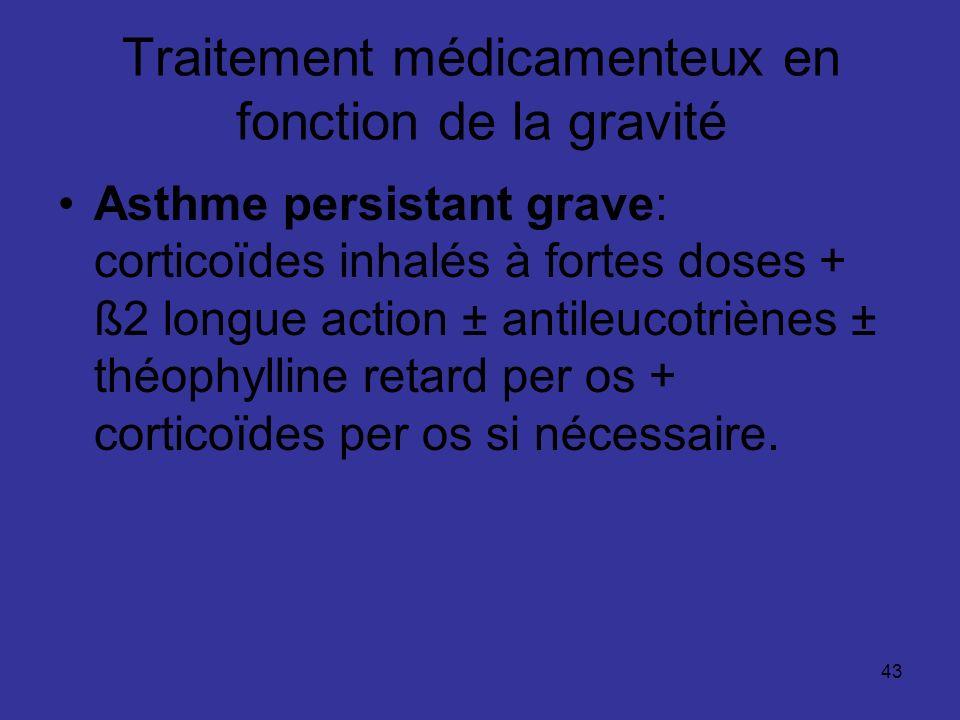 43 Traitement médicamenteux en fonction de la gravité Asthme persistant grave: corticoïdes inhalés à fortes doses + ß2 longue action ± antileucotriène