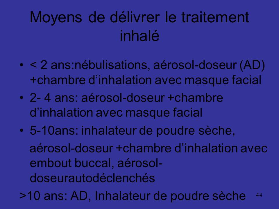 44 Moyens de délivrer le traitement inhalé < 2 ans:nébulisations, aérosol-doseur (AD) +chambre dinhalation avec masque facial 2- 4 ans: aérosol-doseur