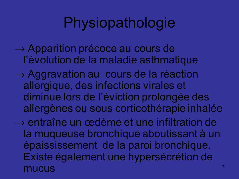 7 Physiopathologie Apparition précoce au cours de lévolution de la maladie asthmatique Aggravation au cours de la réaction allergique, des infections