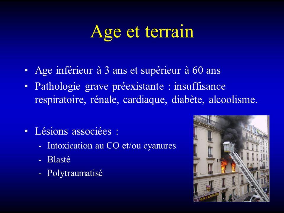 Age et terrain Age inférieur à 3 ans et supérieur à 60 ans Pathologie grave préexistante : insuffisance respiratoire, rénale, cardiaque, diabète, alco