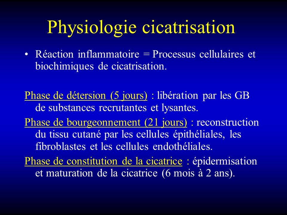 Physiologie cicatrisation Réaction inflammatoire = Processus cellulaires et biochimiques de cicatrisation. Phase de détersion (5 jours) : libération p