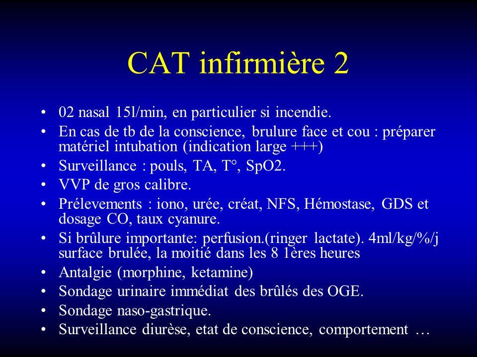 CAT infirmière 2 02 nasal 15l/min, en particulier si incendie. En cas de tb de la conscience, brulure face et cou : préparer matériel intubation (indi