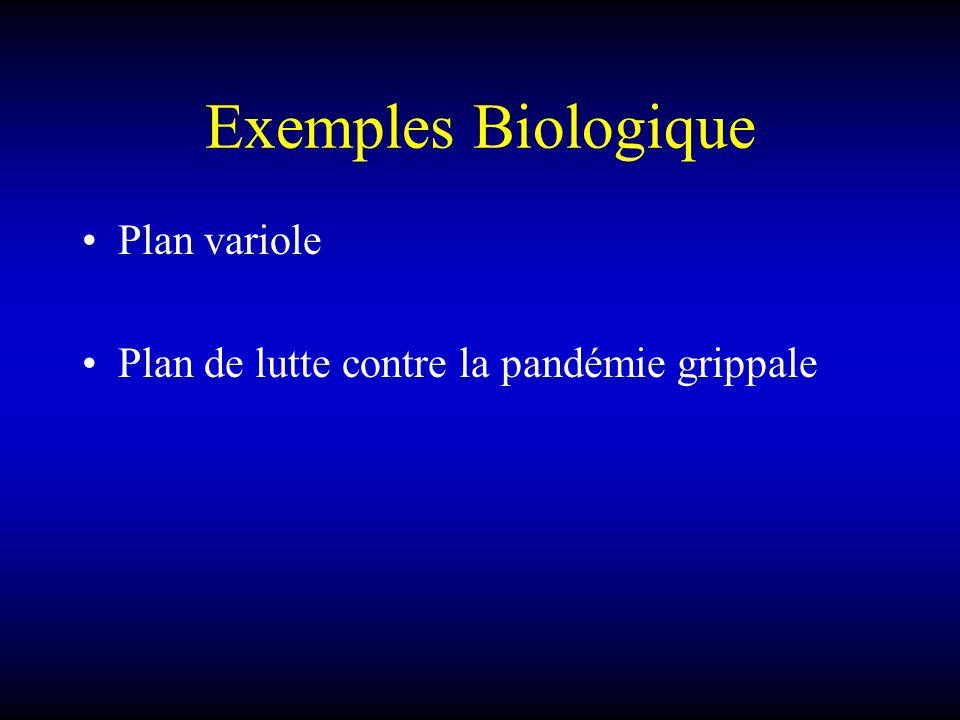 Exemples Biologique Plan variole Plan de lutte contre la pandémie grippale
