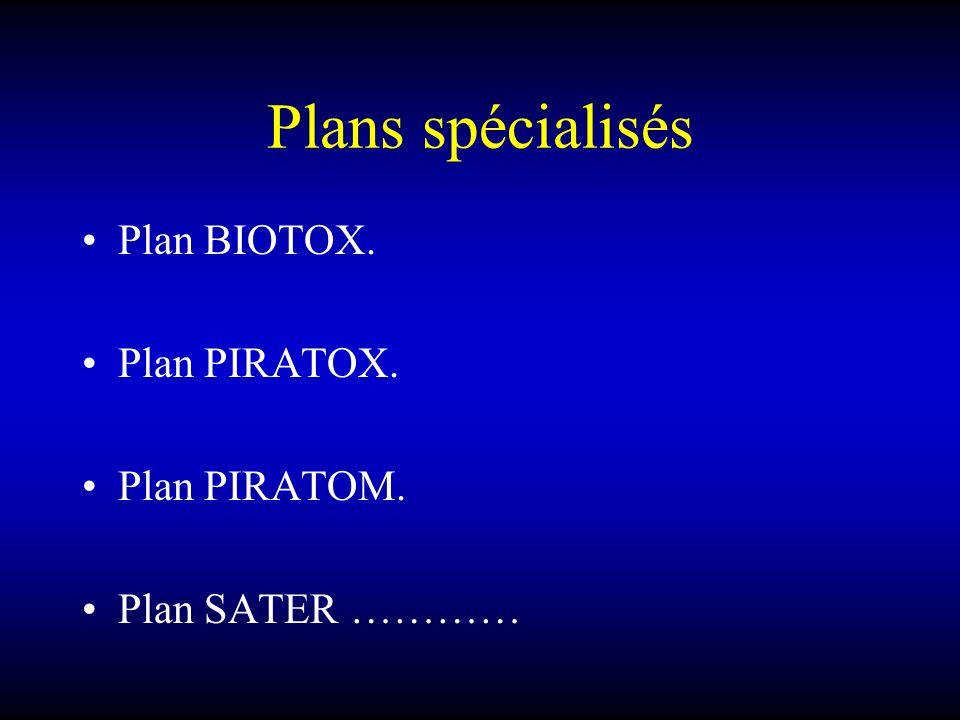 Plans spécialisés Plan BIOTOX. Plan PIRATOX. Plan PIRATOM. Plan SATER …………