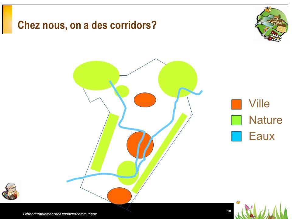 18 Gérer durablement nos espaces communaux Chez nous, on a des corridors? Ville Nature Eaux