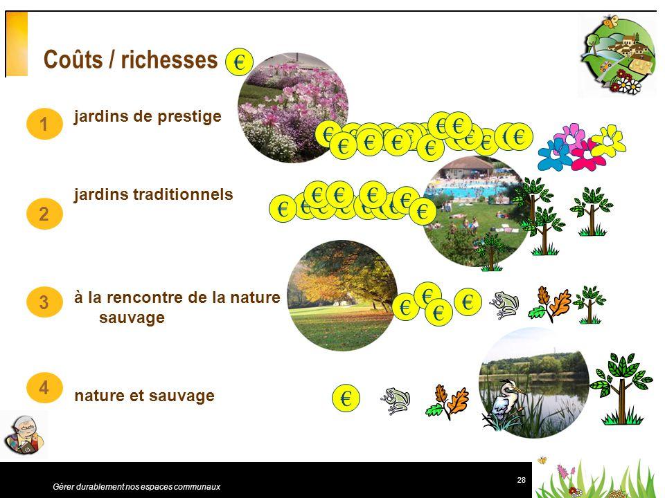 28 Gérer durablement nos espaces communaux Coûts / richesses jardins de prestige jardins traditionnels à la rencontre de la nature sauvage nature et s