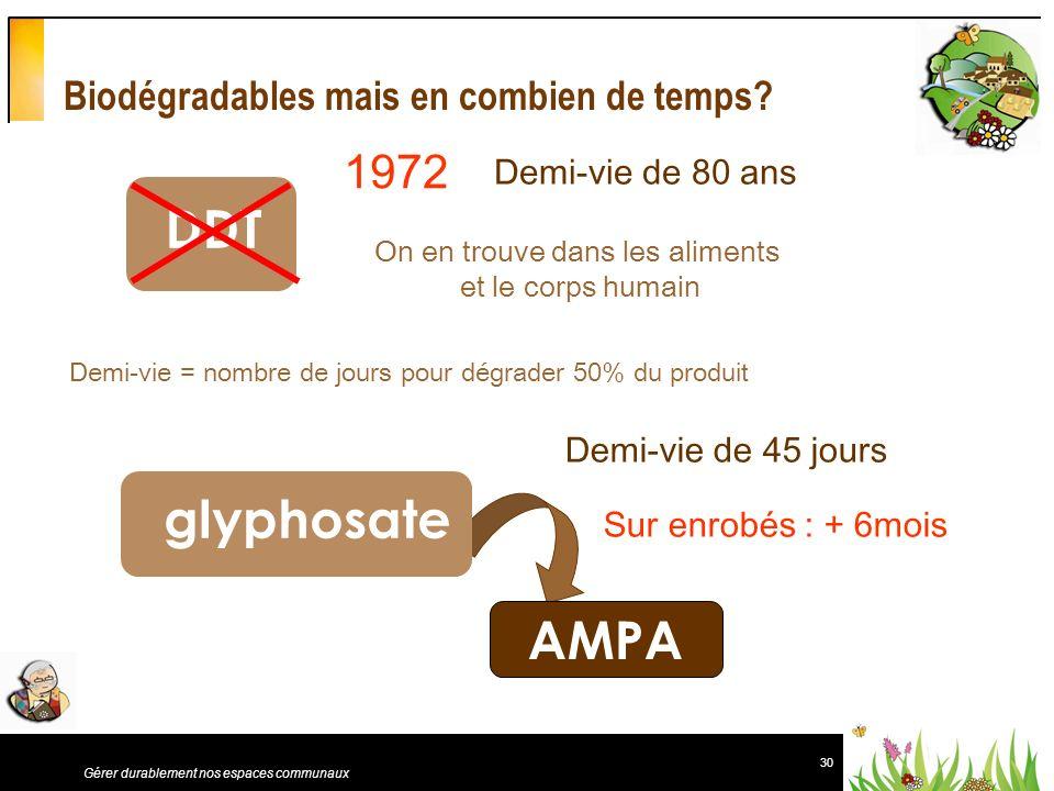 30 Gérer durablement nos espaces communaux Biodégradables mais en combien de temps? DDT 1972 Demi-vie de 80 ans On en trouve dans les aliments et le c