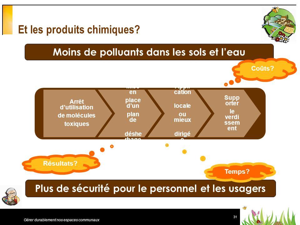 31 Gérer durablement nos espaces communaux Et les produits chimiques? Moins de polluants dans les sols et leau Plus de sécurité pour le personnel et l